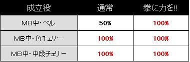 hokutoshura-sinkenshoubu7.jpg