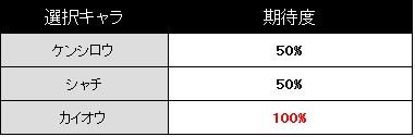hokutoshura-sinkenshoubu8.jpg