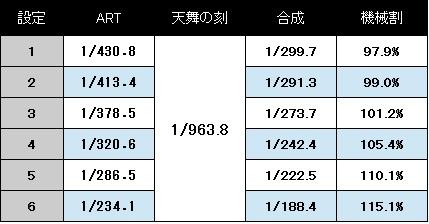 hokutoshura-spec.jpg