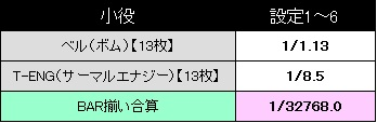 lost-p-koyaku-kakuritu2.jpg