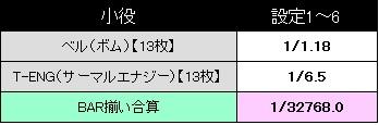 lost-p-koyaku-kakuritu4.jpg