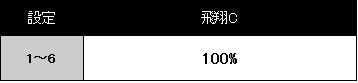 nangoku-hishoumode5.jpg