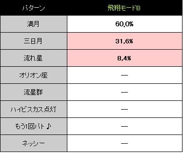 nangoku-hs-b2.jpg