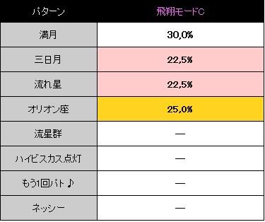 nangoku-hs-c2.jpg