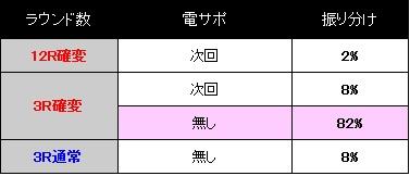 paci-spider-heso-teikaku-r.jpg
