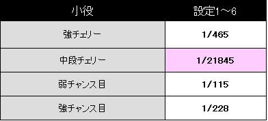 symphogear-koyaku1.jpg