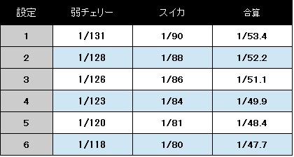 symphogear-koyaku2.jpg