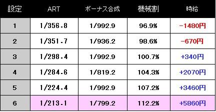 tenkafubu3-settei-spec.jpg