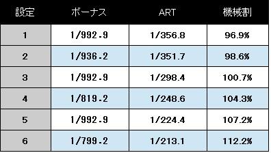 tenkafubu3-spec.jpg