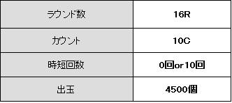 tenkaitimon-spec.jpg