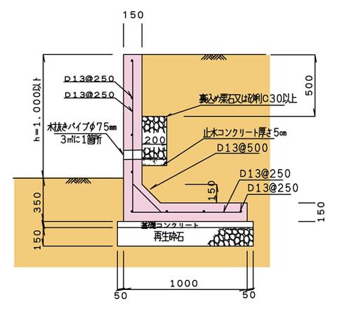 L型擁壁H=1000