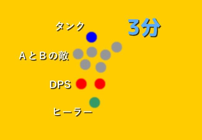 まとめ 4
