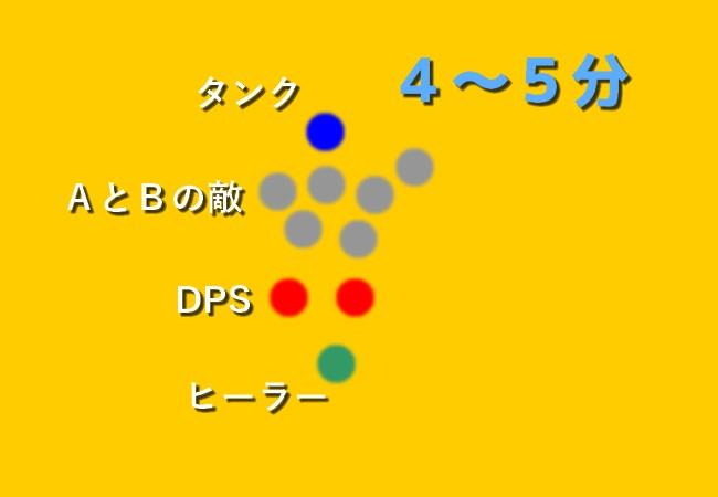 まとめ 5