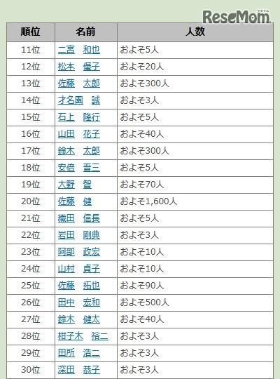 16927同姓同名b