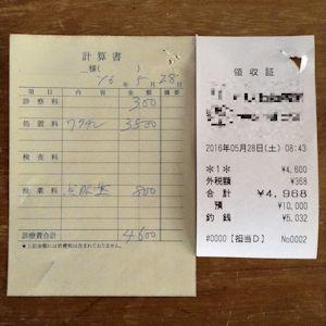 20160528ふく医療費
