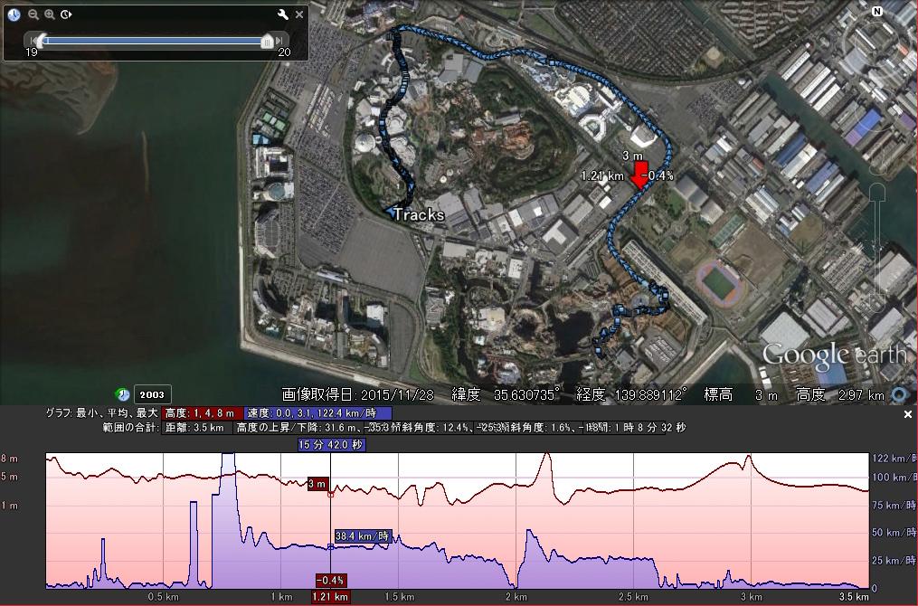 リゾートライナーの速度とGPS精度(N-03E)