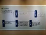 160902 (76)MiM_蔵の職制