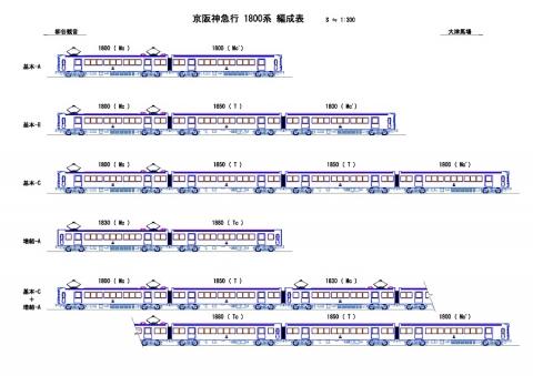 06-京阪神急行 1800系 編成表