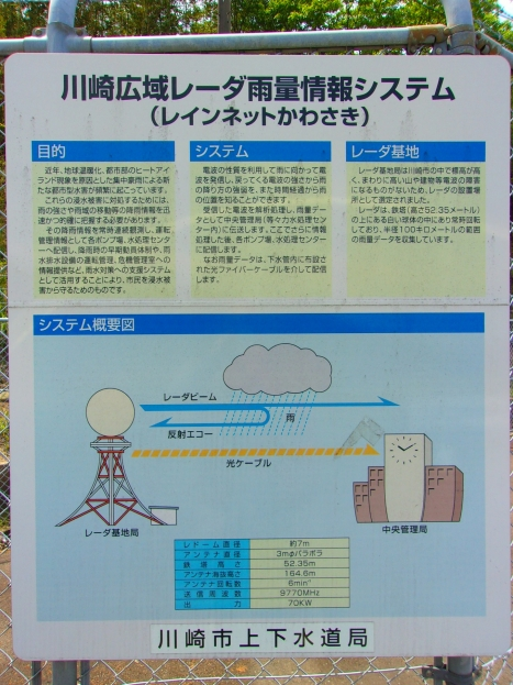 川崎広域レーダ雨量情報システム(レインネットかわさき)a