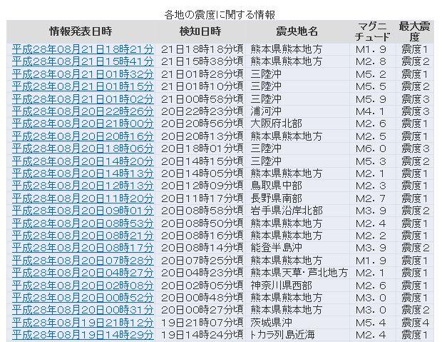 【三陸沖】揺れまくりで地震多いやろ