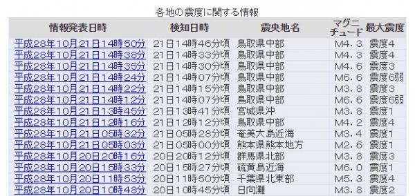 20161021jishin.jpg