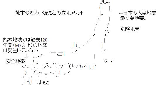 http://blog-imgs-95.fc2.com/o/k/a/okarutojishinyogen/news_1461160114_1901.png