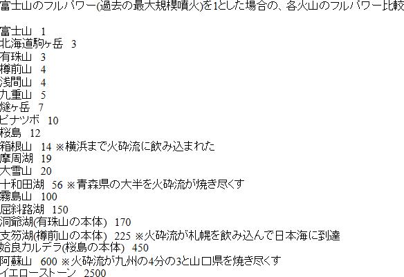 http://blog-imgs-95.fc2.com/o/k/a/okarutojishinyogen/news_1463571618_1801.png