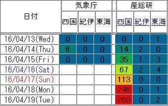 http://blog-imgs-95.fc2.com/o/k/a/okarutojishinyogen/newsplus_1461193766_3901.jpg