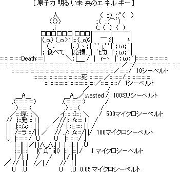 http://blog-imgs-95.fc2.com/o/k/a/okarutojishinyogen/newsplus_1472729499_2601.png