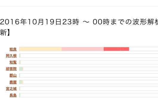 http://blog-imgs-95.fc2.com/o/k/a/okarutojishinyogen/newsplus_1476882490_9801.jpg