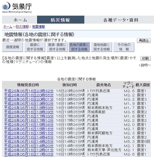 気象庁「北海道・震度6弱の地震で今後同程度の地震に注意」「また日本全国、大地震が発生する恐れがある」
