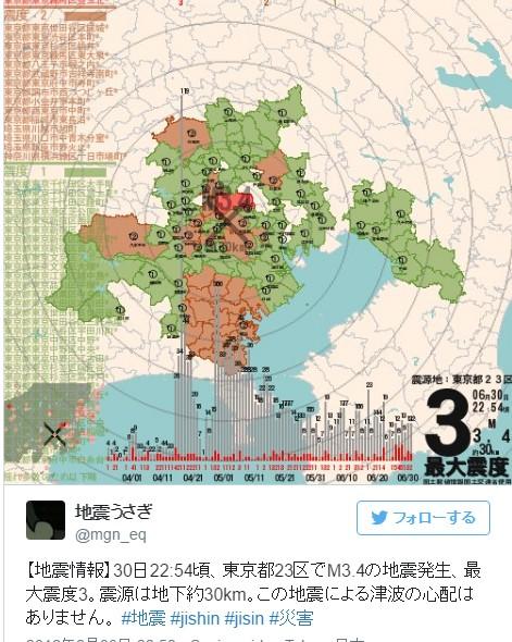 昨日の東京震度3 震源地は「西荻窪」 地鳴りの報告相次ぐ…熊本の震度7が発生する30分前にも「同じ場所」で地震が起きていた!