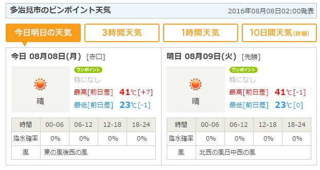 【猛暑】岐阜県多治見市の8日と9日の気温がヤバイ…予想最高気温「41℃」
