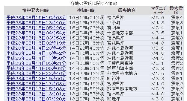 関東・東北地方で最大震度4の地震が発生、震源地の福島県沖では深夜にも震度3の地震あり…「伊予灘」震源でも地震あり、山口県で震度3