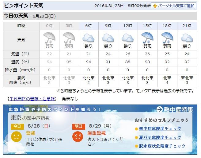 【台風10号】今日はとても涼しくて快適!東京「最高気温27℃」