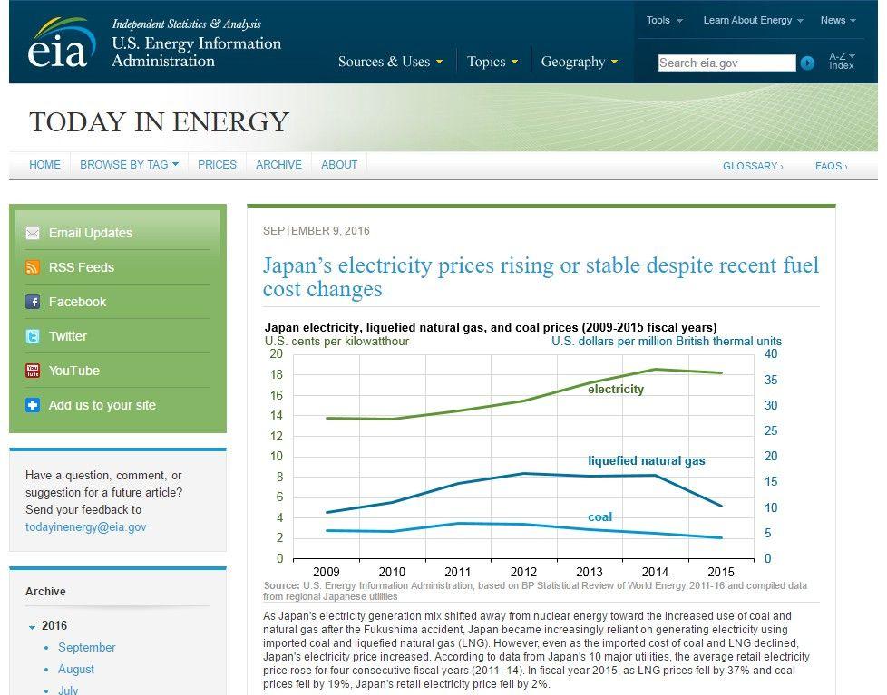 【原発】アメリカ・エネルギー省「日本の原発は全て停止したが、炭素排出量は増加しなかった」