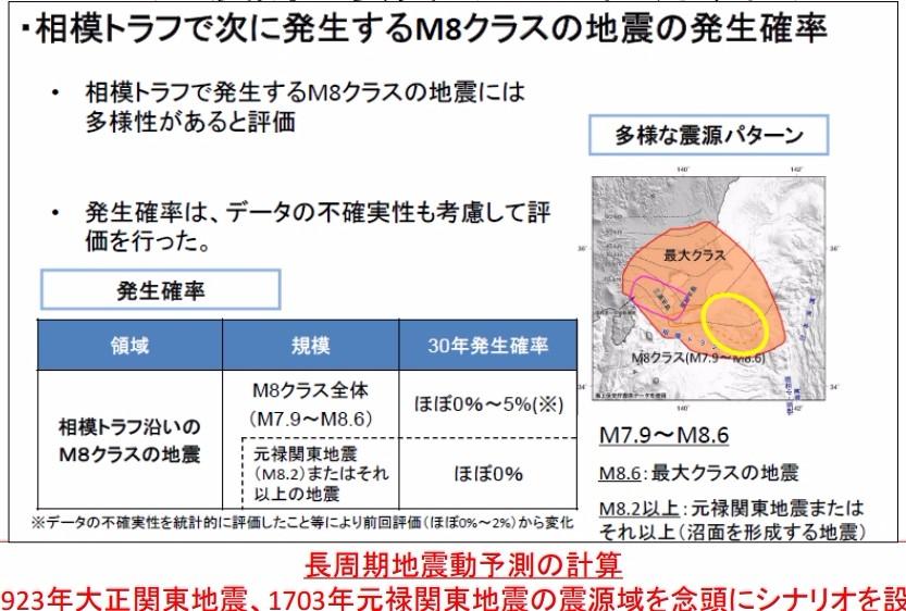 【相模トラフ巨大地震】政府、長周期地震動の予測と評価を公表…M8クラスが起きれば、東京・神奈川の高層ビルは毎秒「80cm」、震源に近い八王子や小田原は「2m」を超える揺れが襲う