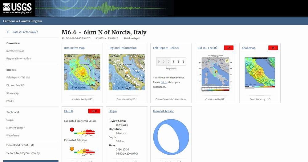 イタリア中部で「M6.6」の地震発生…震源も浅く、日本の震度に換算すると「震度6強~7」と推定