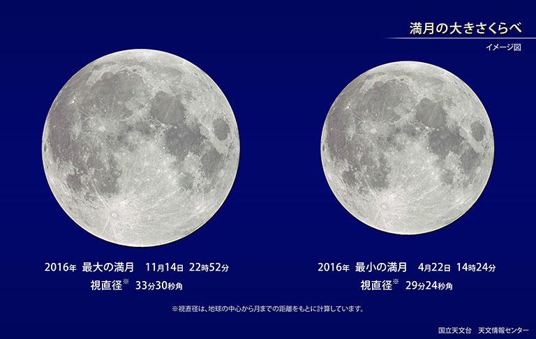 【満月】11月14日は68年ぶり超特大サイズの「スーパームーン」が見れるぞ!大地震のトリガーとなるのか