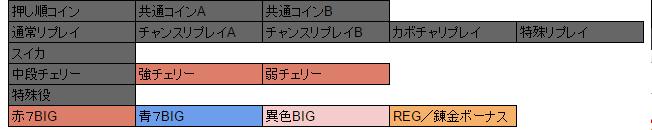 成立役_停止系B