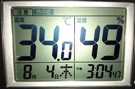 8月4日室温