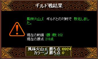 RedStone 16.05.31[01]