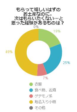 グラフ_001
