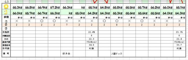 体重表5-2