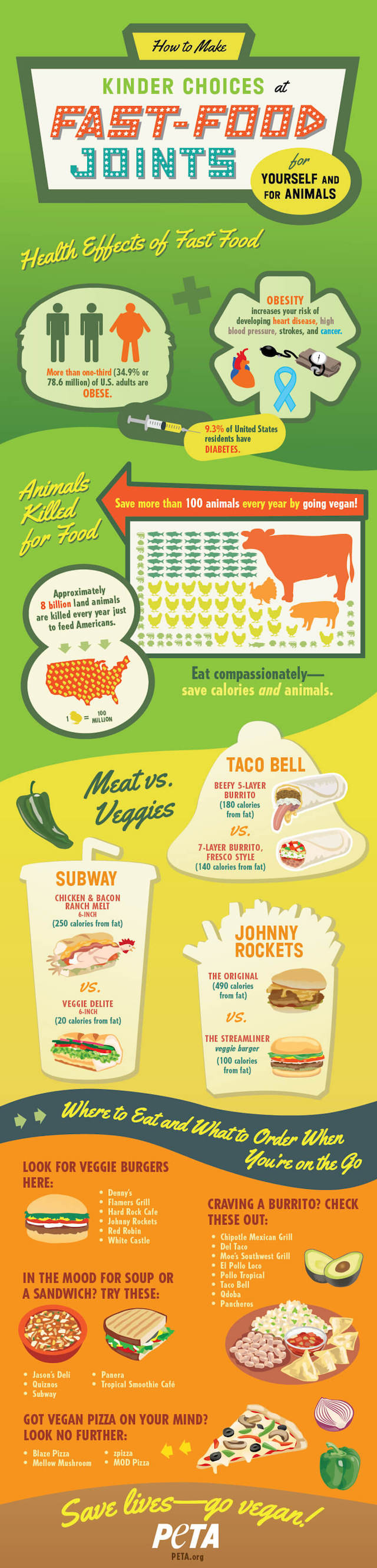 infographic-fastfood-kinderchoices-peta.jpg