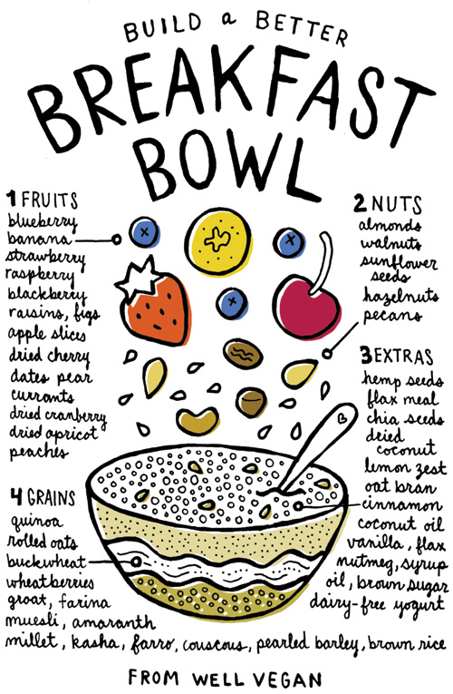 well-vegan-breakfast-bowl.jpg