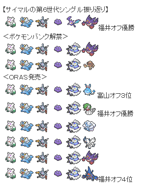 oras-s.png
