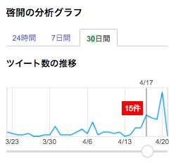 2016-04-20啓開