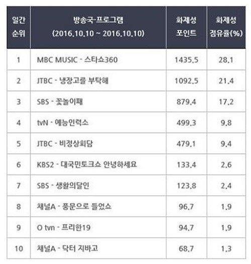 IOI-MBC-02.jpg