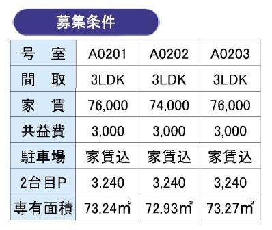 3LDK価格表